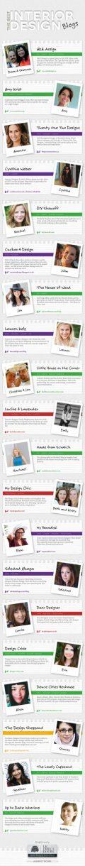 the-best-interior-design-blogs